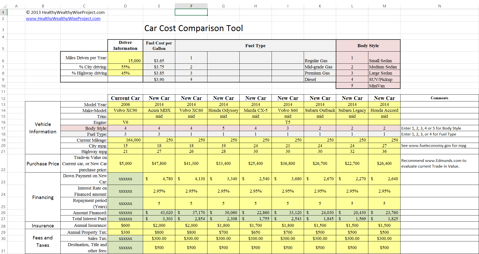 Car Cost Comparison Tool for Excel - HealthyWealthyWiseProject