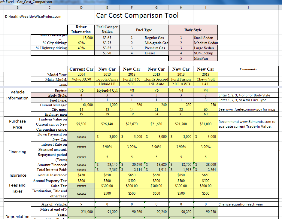 Car cost comparison tool for excel healthywealthywiseproject maxwellsz