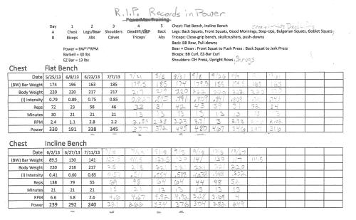 Excel workout program