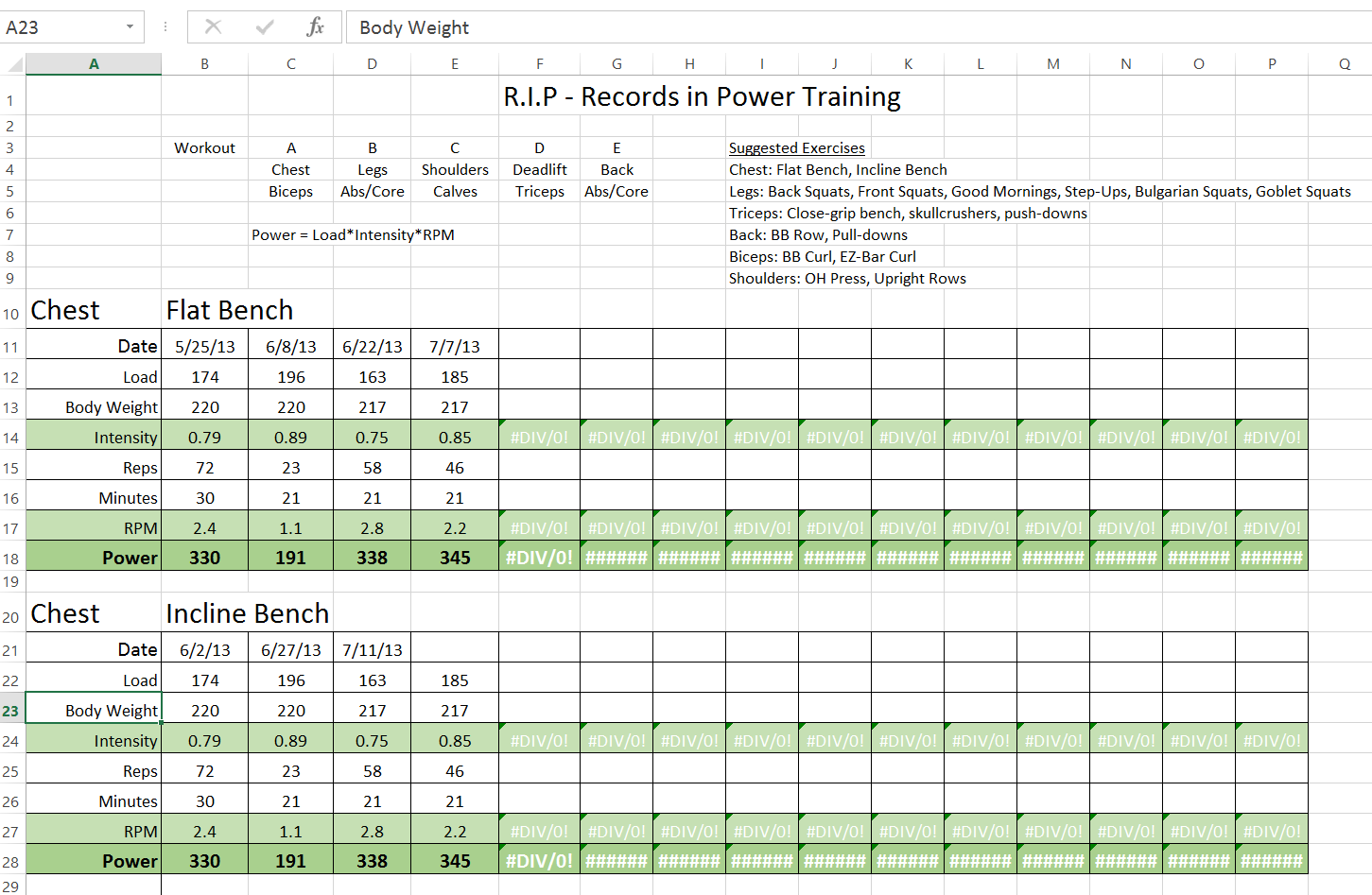 Hp 1 records in power r i p training for Bodybuilding excel template