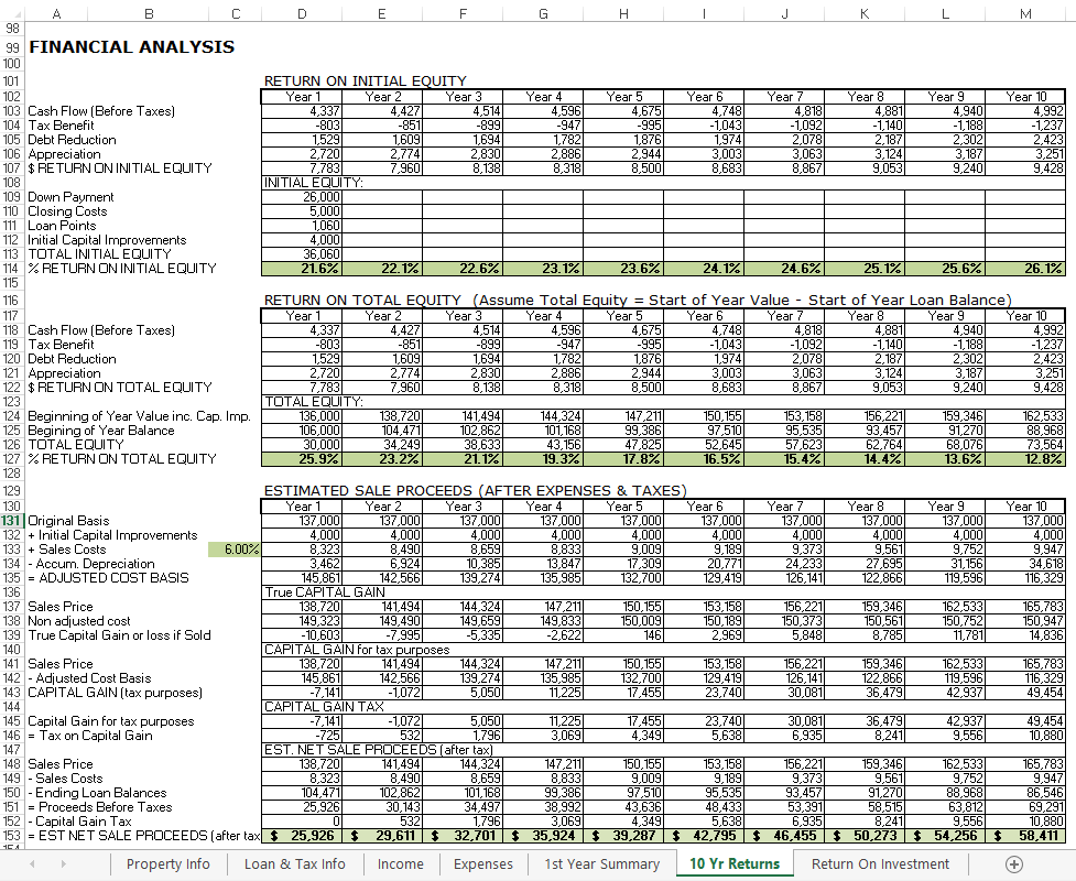 rental property analysis spreadsheet