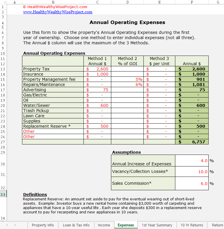 Rental Income Property Analysis Excel Spreadsheet