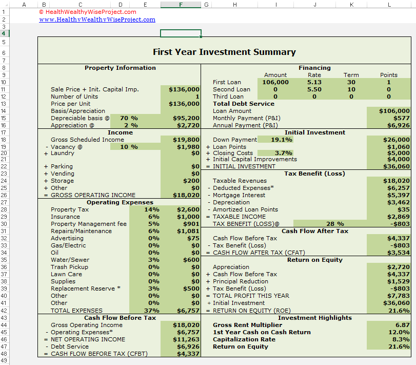 Free Investment Property Calculator Excel Spreadsheet
