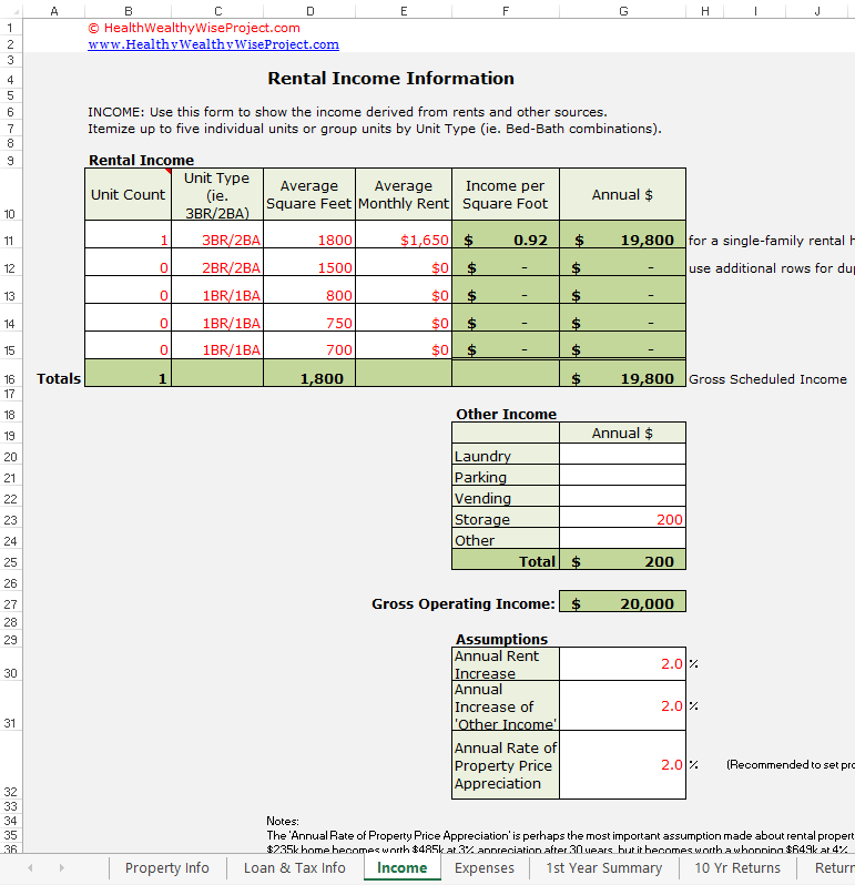 Rental Income Property Analysis Excel Spreadsheet – Rental Expense Worksheet