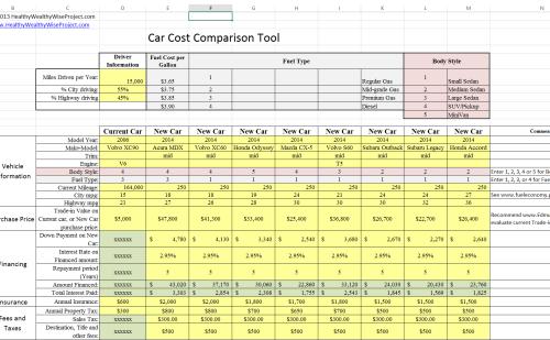 car cost comparison