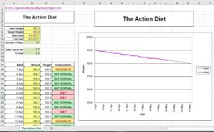 Diet Program, Line Diet